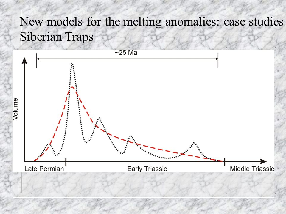New models for the melting anomalies: case studies Siberian Traps