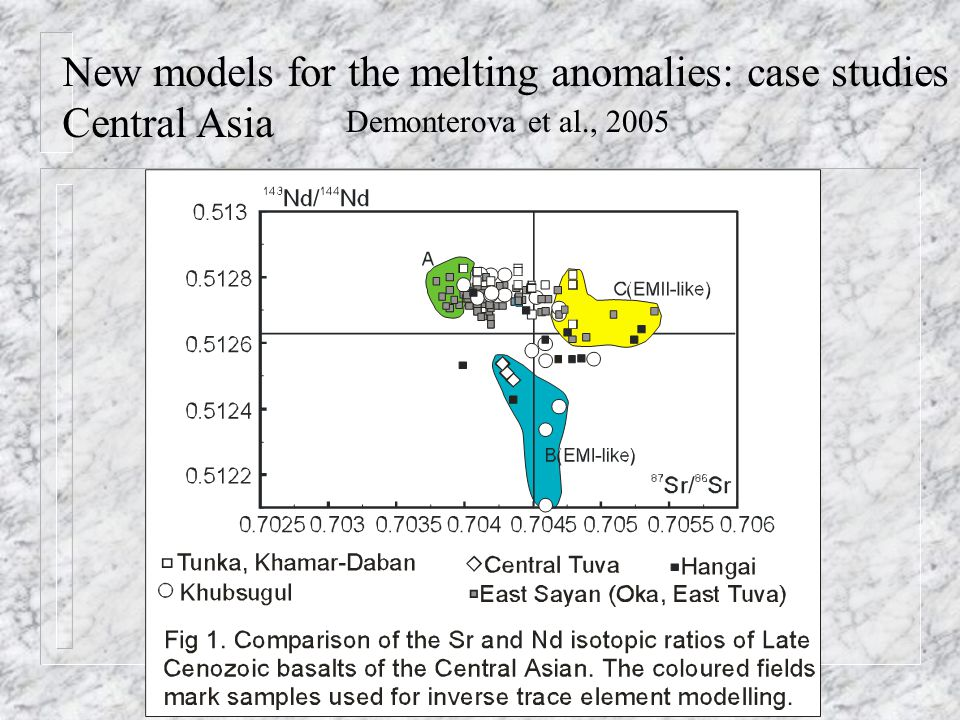 New models for the melting anomalies: case studies Central Asia Demonterova et al., 2005