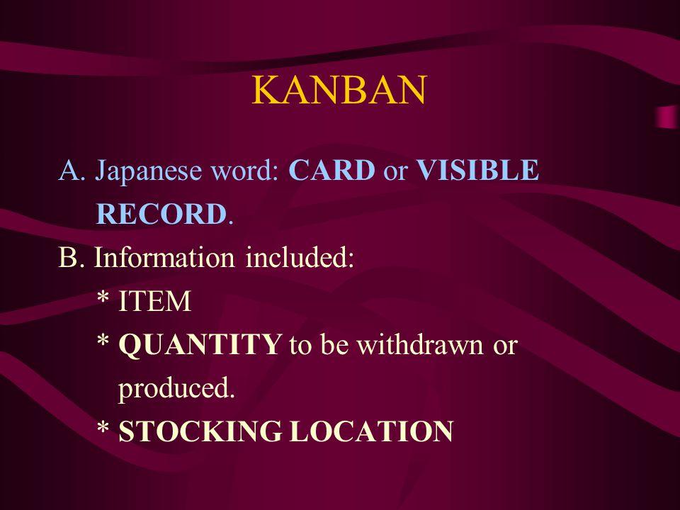 KANBAN A. Japanese word: CARD or VISIBLE RECORD. B.