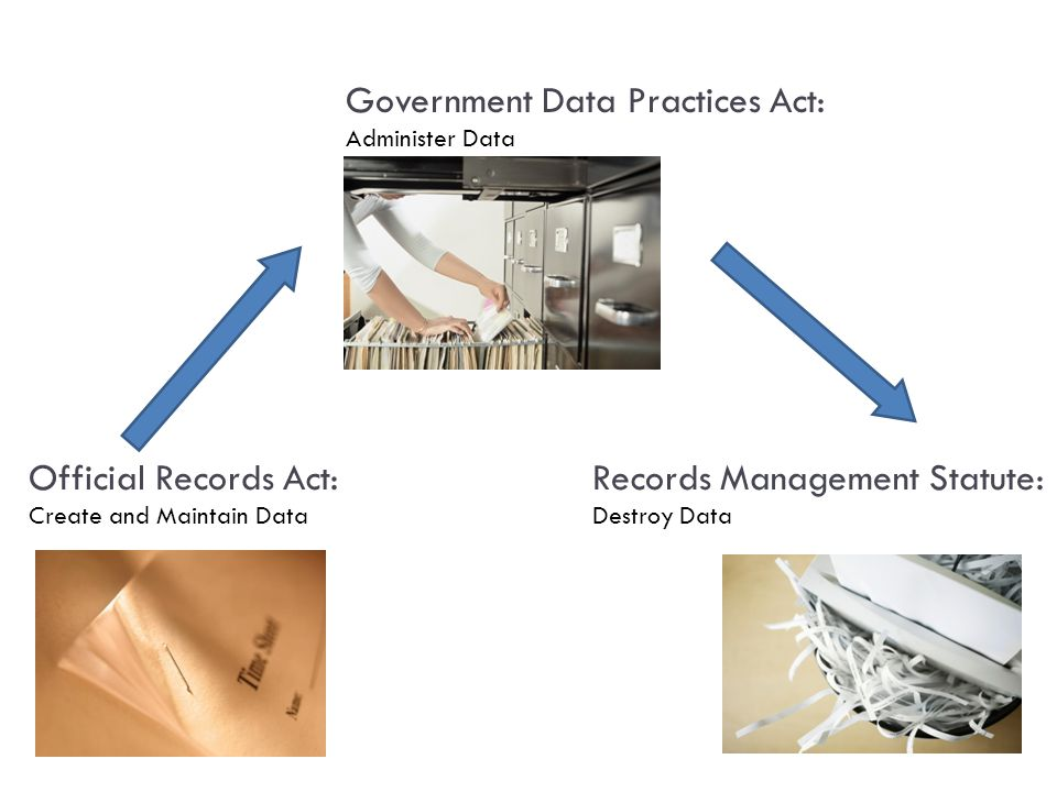 Official Records Act: Create and Maintain Data Government Data Practices Act: Administer Data Records Management Statute: Destroy Data