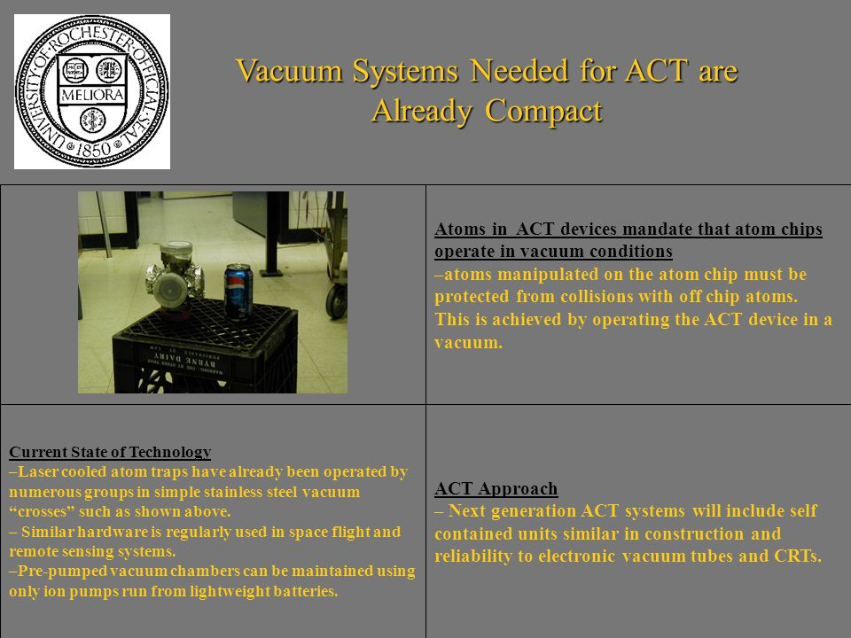 Vacuum Systems Needed for ACT are Already Compact Atoms in ACT devices mandate that atom chips operate in vacuum conditions –atoms manipulated on the atom chip must be protected from collisions with off chip atoms.
