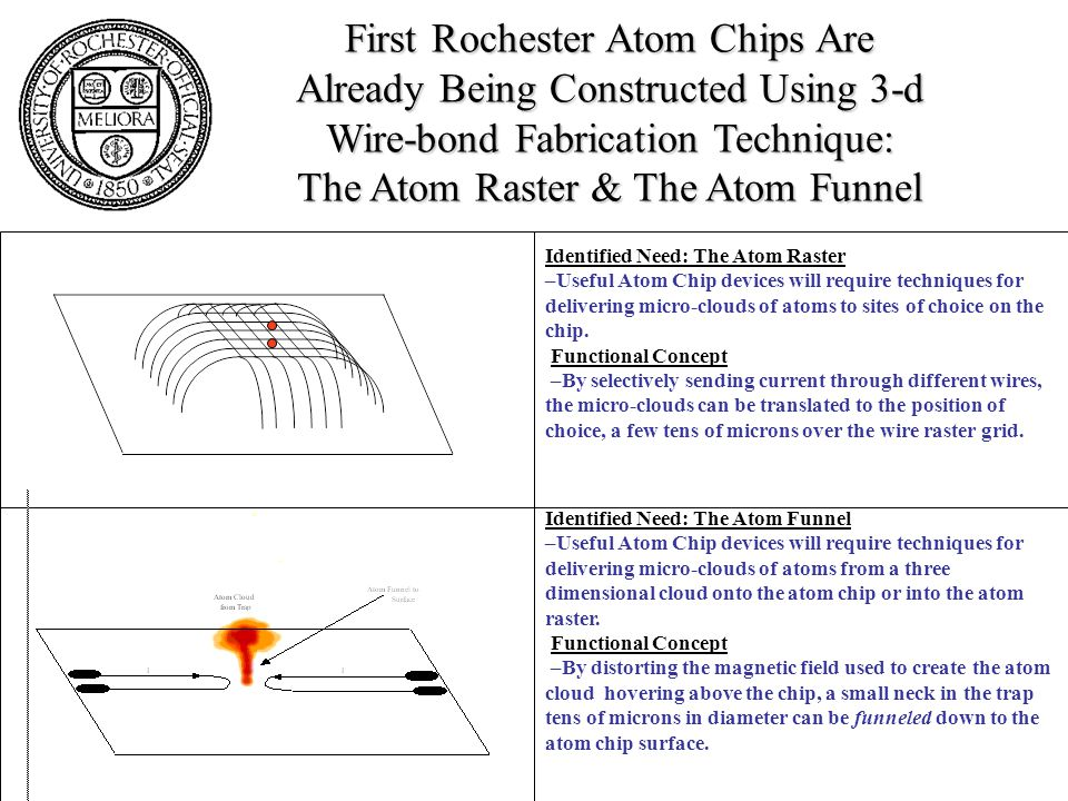 First Rochester Atom Chips Are Already Being Constructed Using 3-d Wire-bond Fabrication Technique: The Atom Raster & The Atom Funnel Identified Need: The Atom Raster –Useful Atom Chip devices will require techniques for delivering micro-clouds of atoms to sites of choice on the chip.