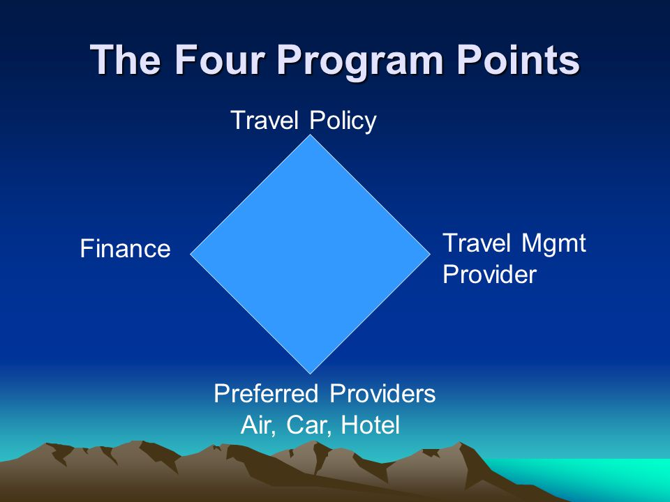 The Four Program Points Travel Mgmt Provider Finance Preferred Providers Air, Car, Hotel Travel Policy