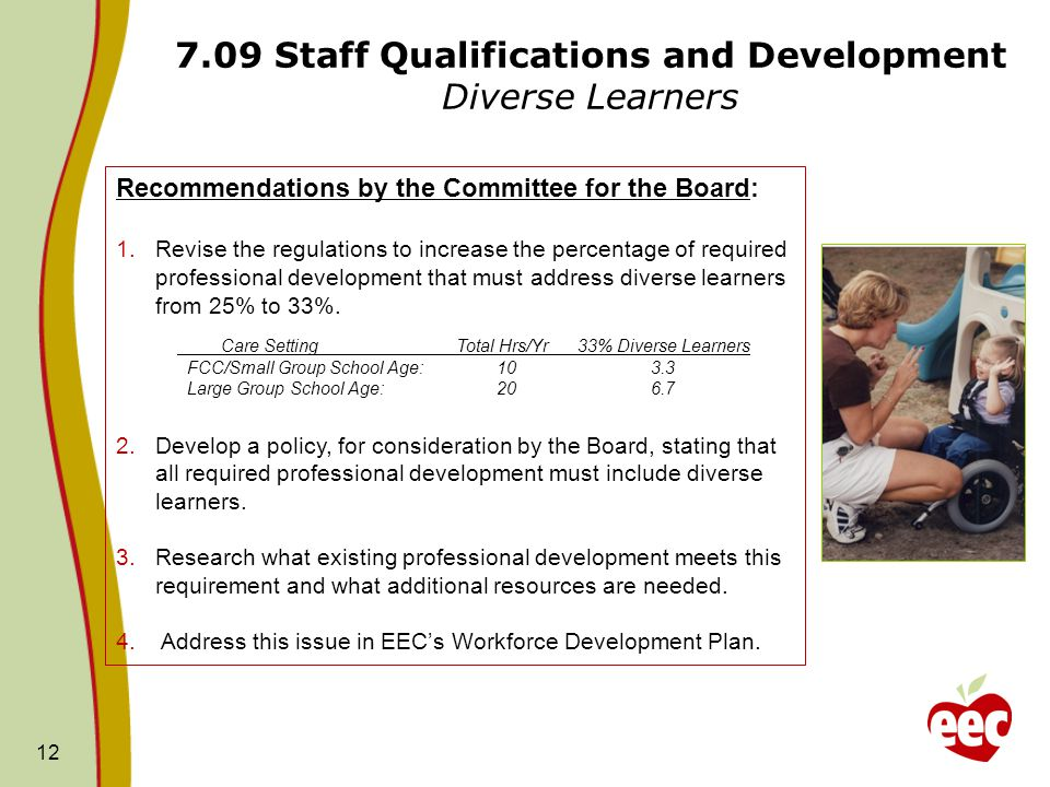 12 7.09 Staff Qualifications and Development Diverse Learners Recommendations by the Committee for the Board: 1.Revise the regulations to increase the