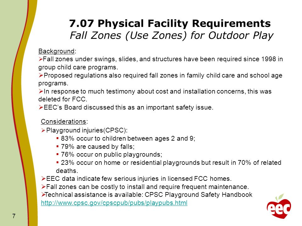 7 Background:  Fall zones under swings, slides, and structures have been required since 1998 in group child care programs.  Proposed regulations als