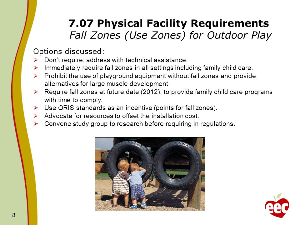 8 7.07 Physical Facility Requirements Fall Zones (Use Zones) for Outdoor Play Options discussed:  Don't require; address with technical assistance. 