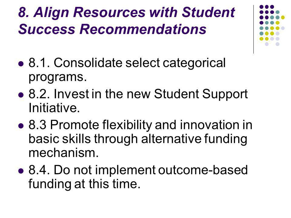 8. Align Resources with Student Success Recommendations 8.1.
