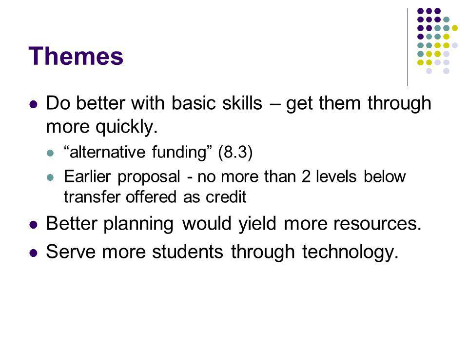 Themes Do better with basic skills – get them through more quickly.