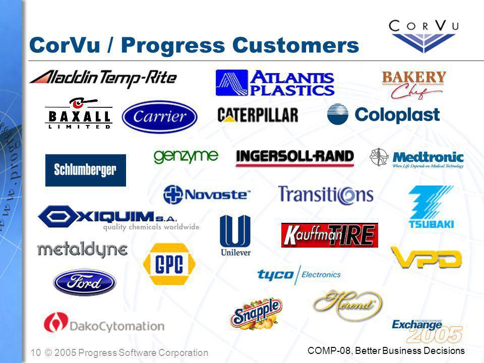 10© 2005 Progress Software Corporation COMP-08, Better Business Decisions CorVu / Progress Customers
