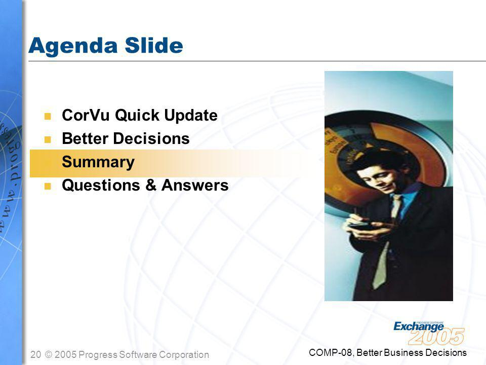 20© 2005 Progress Software Corporation COMP-08, Better Business Decisions Agenda Slide n CorVu Quick Update n Better Decisions n Summary n Questions & Answers