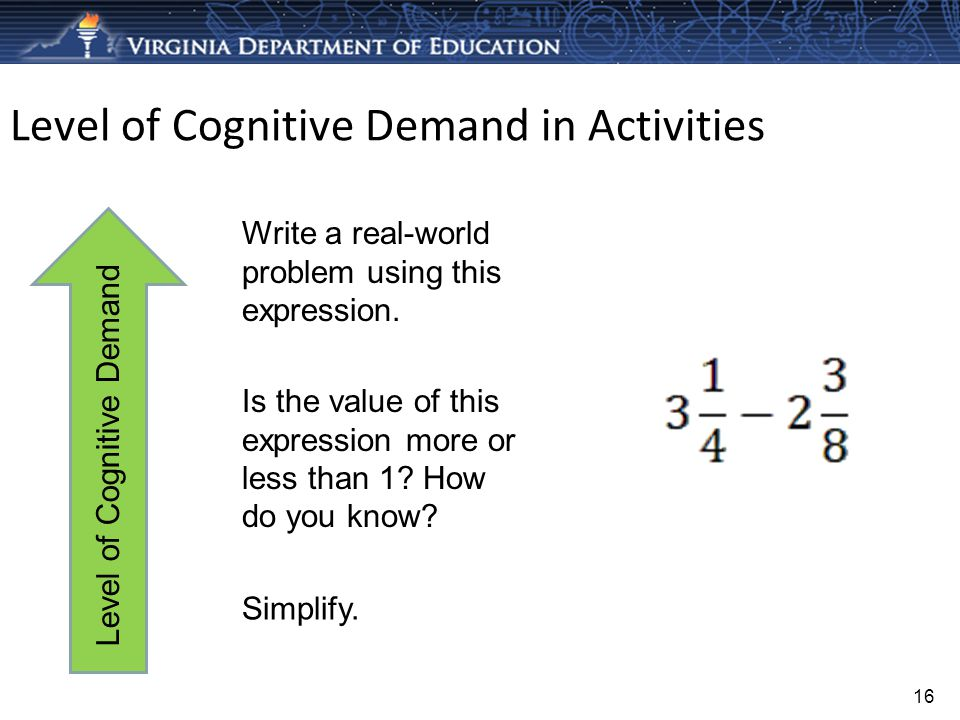 16 Level of Cognitive Demand in Activities Level of Cognitive Demand Simplify. Is the value of this expression more or less than 1? How do you know? W
