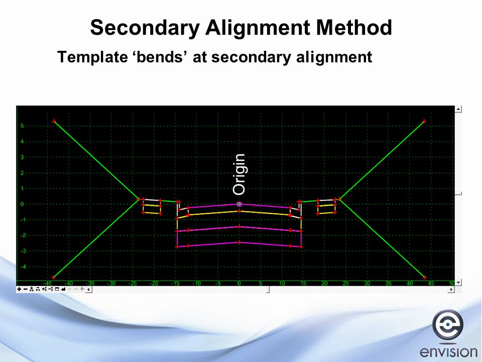 Secondary Alignment Method Template 'bends' at secondary alignment Origin