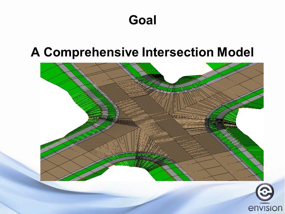 Overlapping/Clipping Corridors Corridors Mainline corridor contains a single template entry Sideroad corridor contains a single template entry