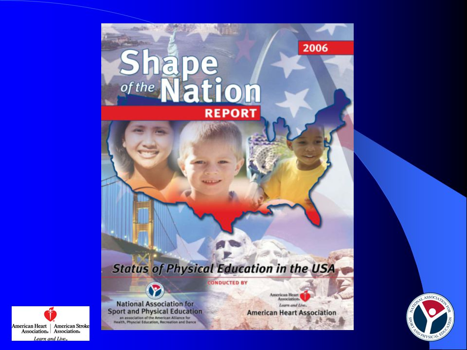 Shape of the Nation Report: Status of Physical Education in the USA 2006 National Association for Sport and Physical Education (NASPE) American Heart Association (AHA)