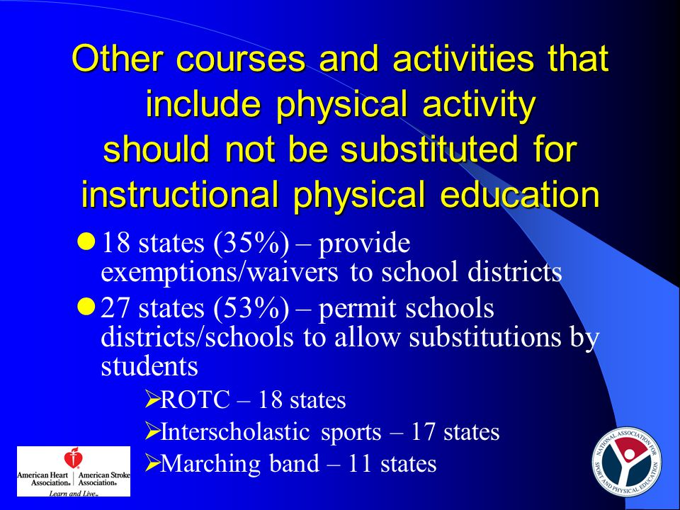 Other courses and activities that include physical activity should not be substituted for instructional physical education 18 states (35%) – provide exemptions/waivers to school districts 27 states (53%) – permit schools districts/schools to allow substitutions by students  ROTC – 18 states  Interscholastic sports – 17 states  Marching band – 11 states