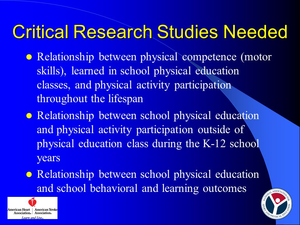 Critical Research Studies Needed Relationship between physical competence (motor skills), learned in school physical education classes, and physical activity participation throughout the lifespan Relationship between school physical education and physical activity participation outside of physical education class during the K-12 school years Relationship between school physical education and school behavioral and learning outcomes