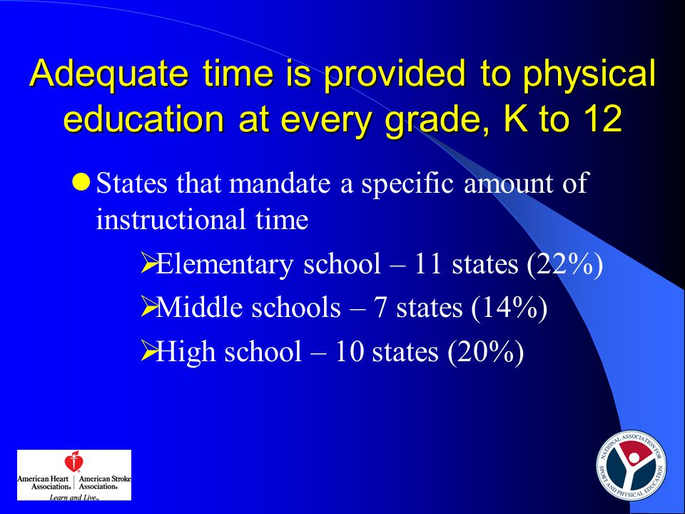 Time Requirements That Meet National Recommendations Elementary school (150 minutes/week) – 2 states  Louisiana  New Jersey Middle school (225 minutes/week) – 1 state  Montana High school (225 minutes/week) – 4 states  District of Columbia  Indiana  Montana  South Carolina