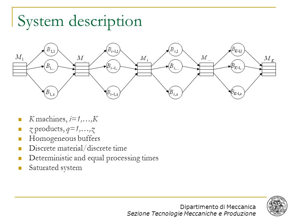 Dipartimento di Meccanica Sezione Tecnologie Meccaniche e Produzione System description Machines can fail with multiple failures, j=1,…,F i Machines can be failed in only one mode at the same time period MTTF and MTTR are geometrically distributed The production rule at machine is local and stochastic (production parameters  i,q ) Buffers have finite capacity, N i,q Blocking Before Service