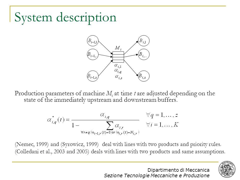 Dipartimento di Meccanica Sezione Tecnologie Meccaniche e Produzione The aggregation technique