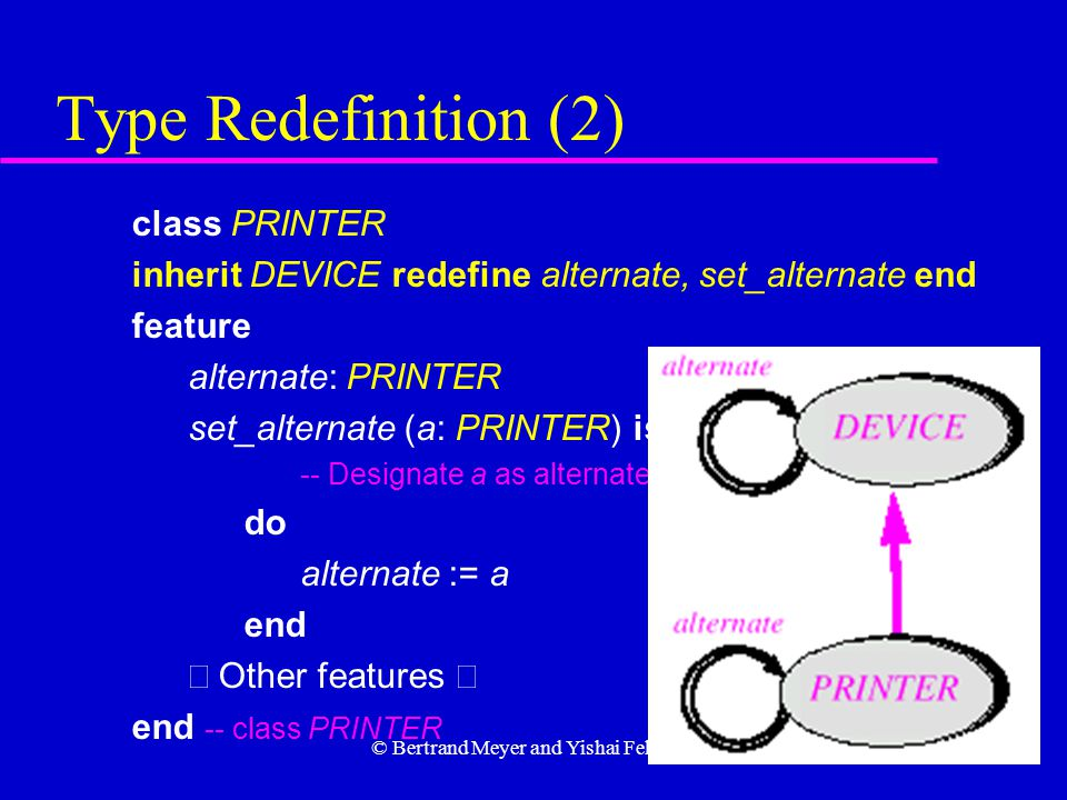 © Bertrand Meyer and Yishai Feldman Type Redefinition (2) class PRINTER inherit DEVICE redefine alternate, set_alternate end feature alternate: PRINTE