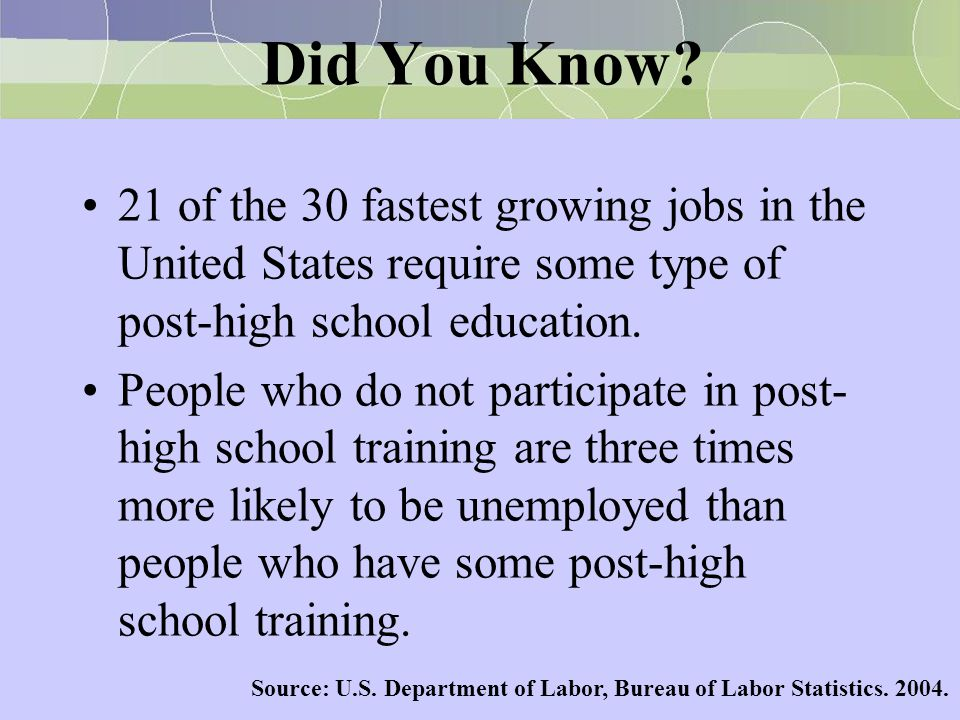 Did You Know? 21 of the 30 fastest growing jobs in the United States require some type of post-high school education. People who do not participate in