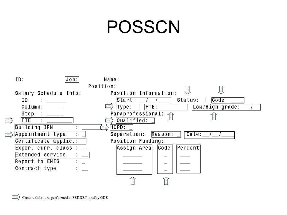 POSSCN Cross validations performed in PERDET and by ODE