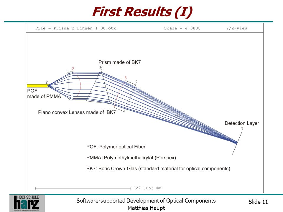 Slide 11 Software-supported Development of Optical Components Matthias Haupt First Results (I)