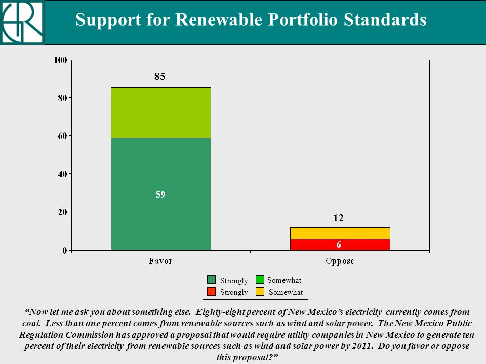 Support for Renewable Portfolio Standards 85 12 Now let me ask you about something else.