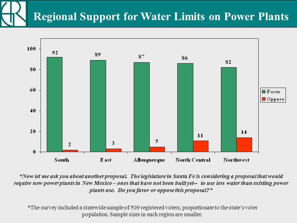 Regional Support for Water Limits on Power Plants Now let me ask you about another proposal.
