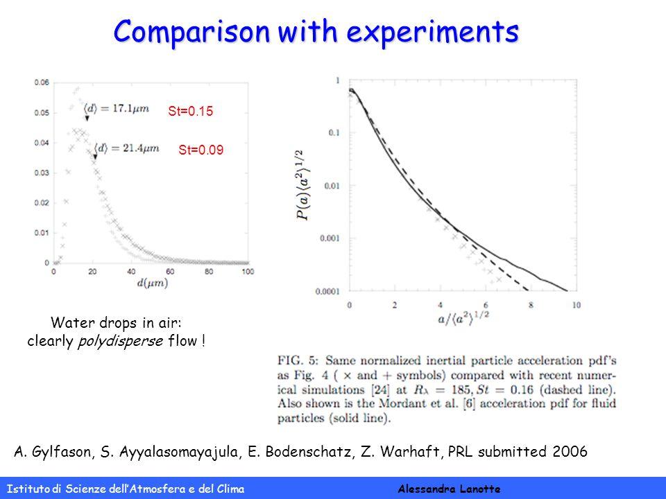 Istituto di Scienze dell'Atmosfera e del Clima Alessandra Lanotte Comparison with experiments A.