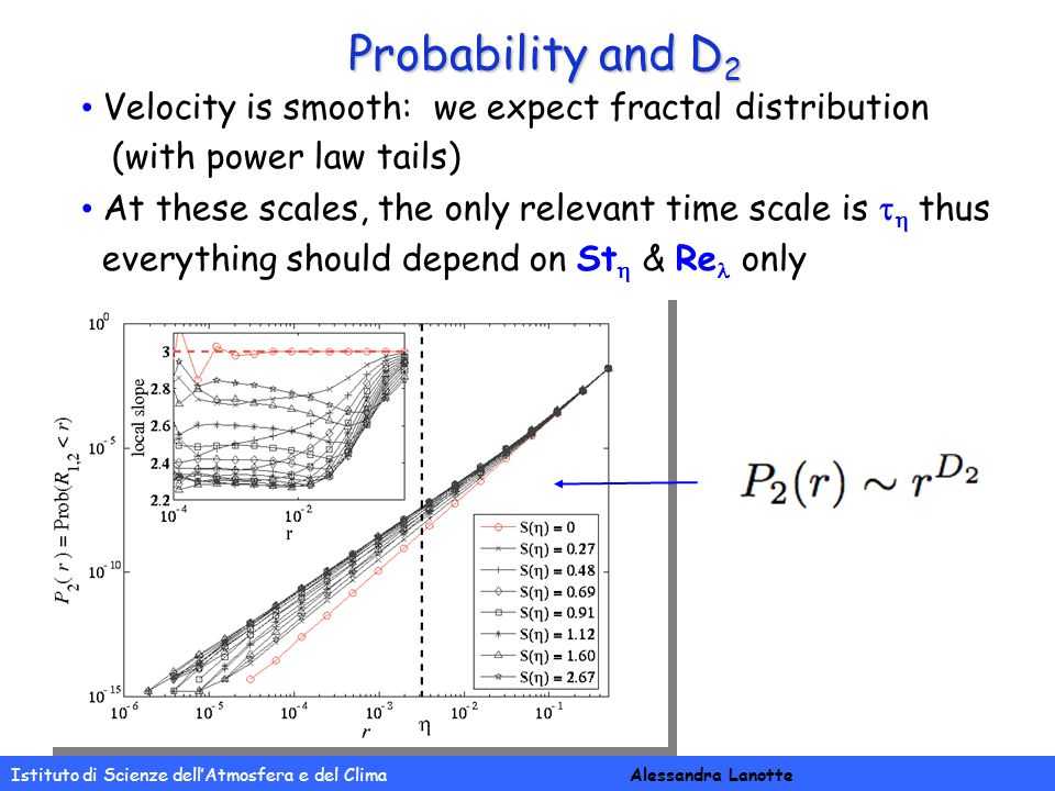 Istituto di Scienze dell'Atmosfera e del Clima Alessandra Lanotte Probability and D 2 Velocity is smooth: we expect fractal distribution (with power l