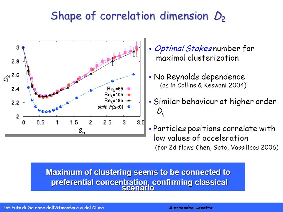 Istituto di Scienze dell'Atmosfera e del Clima Alessandra Lanotte Shape of correlation dimension D 2 Optimal Stokes number for maximal clusterization