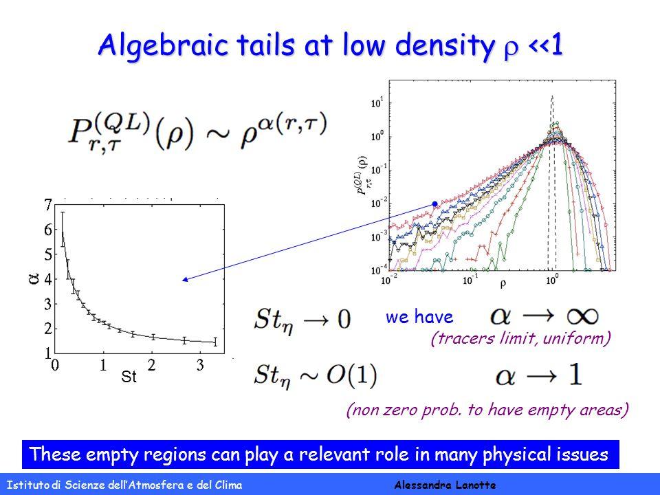 Istituto di Scienze dell'Atmosfera e del Clima Alessandra Lanotte Algebraic tails at low density  <<1 we have (tracers limit, uniform) (non zero prob.