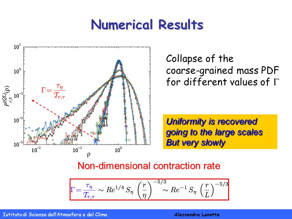 Istituto di Scienze dell'Atmosfera e del Clima Alessandra Lanotte Numerical Results Non-dimensional contraction rate Collapse of the coarse-grained ma