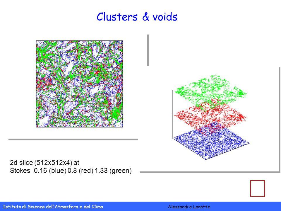 Istituto di Scienze dell'Atmosfera e del Clima Alessandra Lanotte Clusters & voids 2d slice (512x512x4) at Stokes 0.16 (blue) 0.8 (red) 1.33 (green)