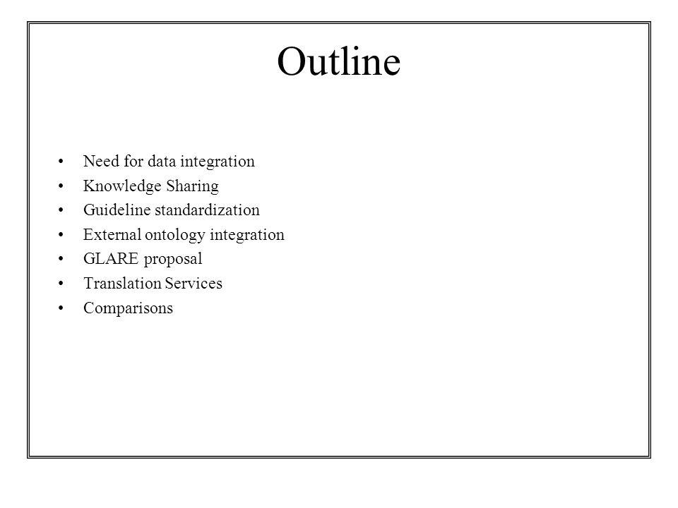 Outline Need for data integration Knowledge Sharing Guideline standardization External ontology integration GLARE proposal Translation Services Compar
