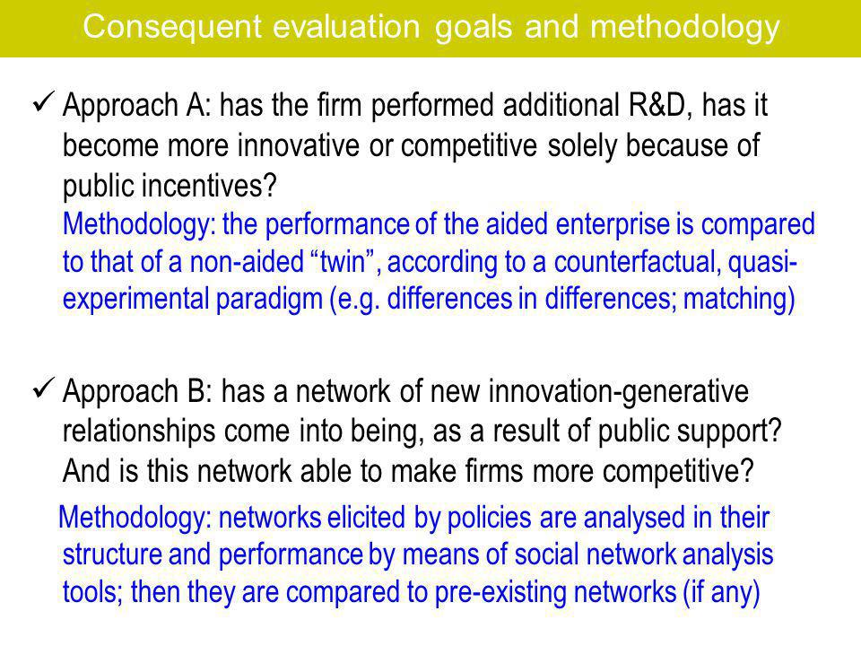 Consequent evaluation goals and methodology Approach A: has the firm performed additional R&D, has it become more innovative or competitive solely because of public incentives.