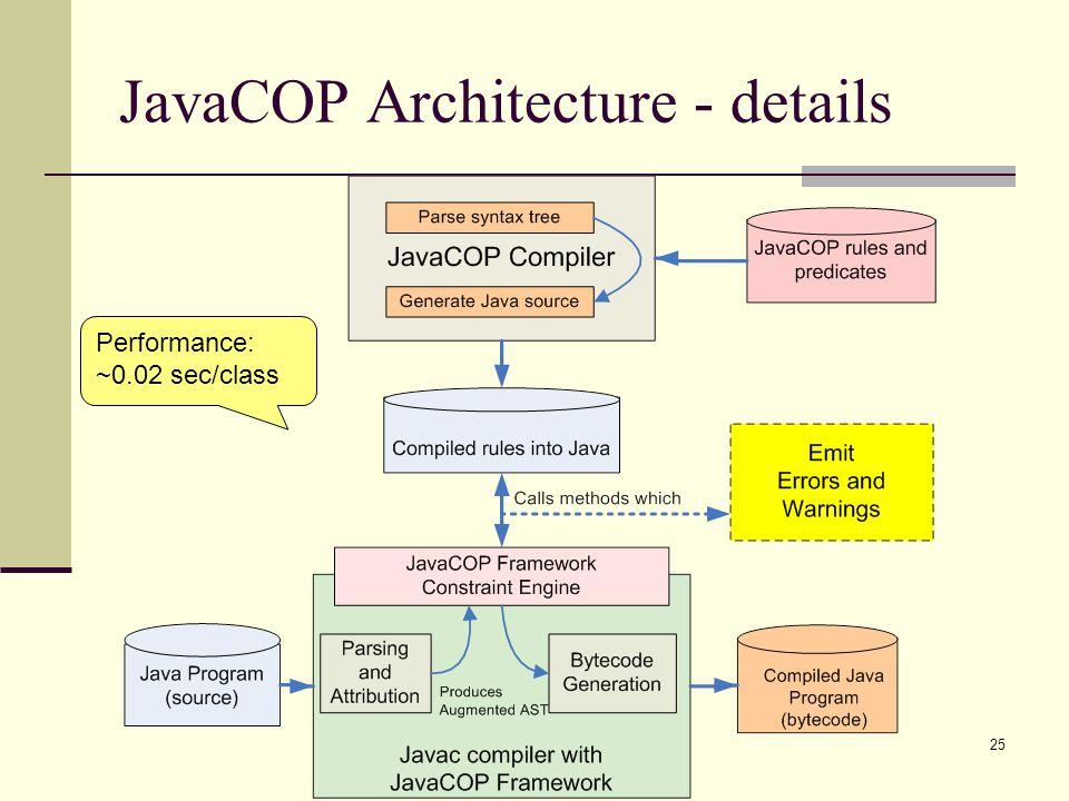 25 JavaCOP Architecture - details Performance: ~0.02 sec/class
