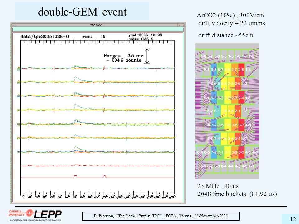 "D. Peterson, ""The Cornell/Purdue TPC"", ECFA, Vienna, 15-November-2005 12 25 MHz, 40 ns 2048 time buckets (81.92  s) ArCO2 (10%), 300V/cm drift veloci"