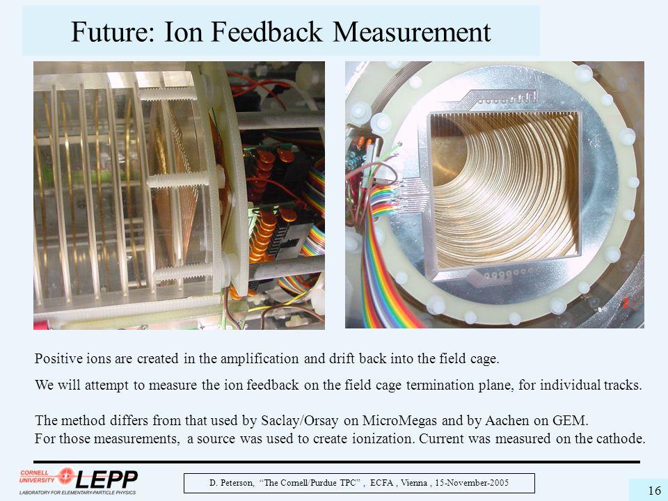 "D. Peterson, ""The Cornell/Purdue TPC"", ECFA, Vienna, 15-November-2005 16 Future: Ion Feedback Measurement Positive ions are created in the amplificati"