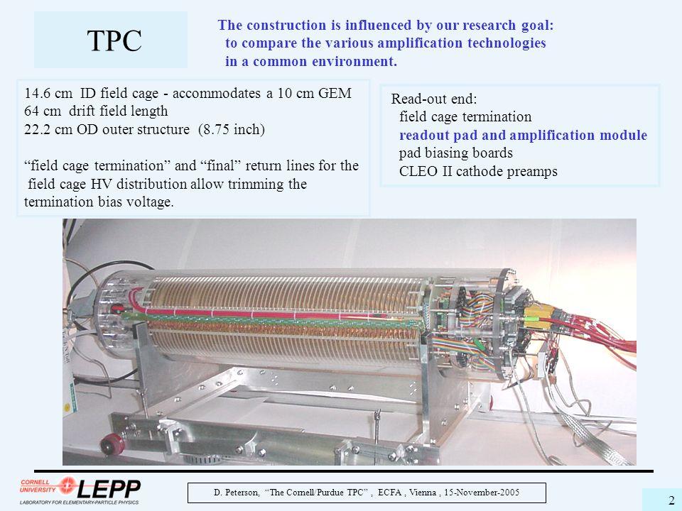 "D. Peterson, ""The Cornell/Purdue TPC"", ECFA, Vienna, 15-November-2005 2 TPC 14.6 cm ID field cage - accommodates a 10 cm GEM 64 cm drift field length"