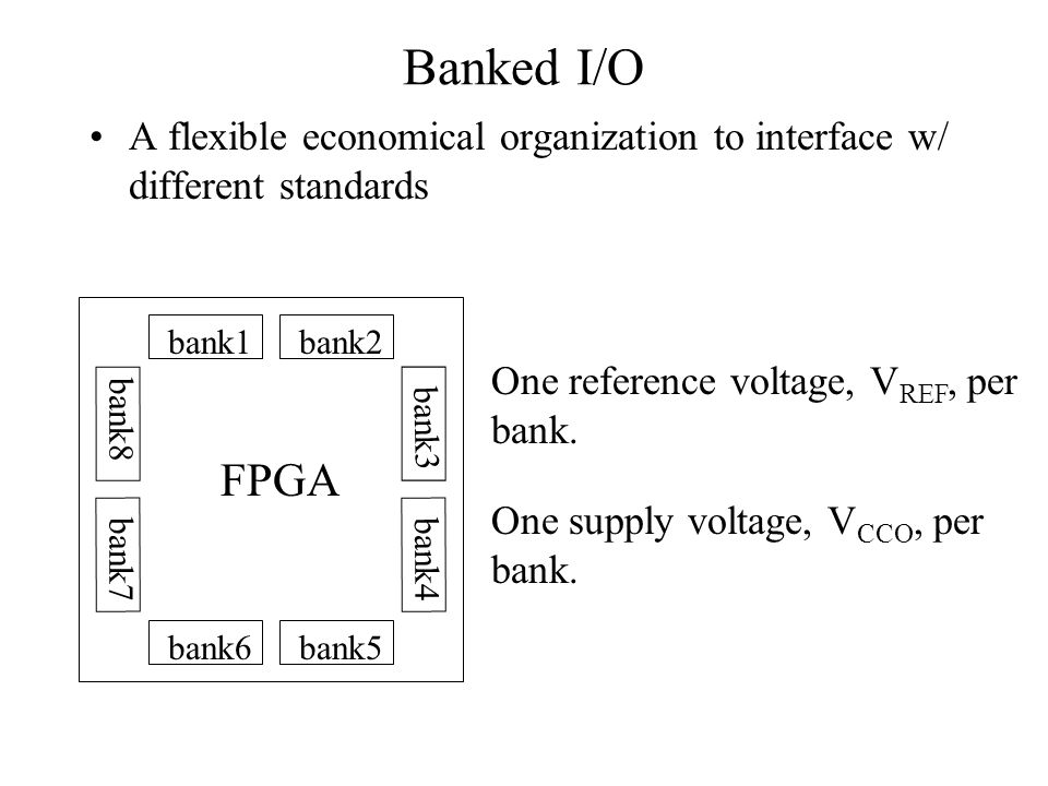 Constrained I/O Placement V REF /V CCO requirements by different I/O objects E.g.