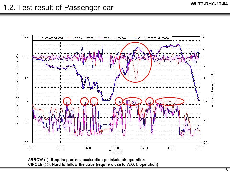 WLTP-DHC-12-04 6 1.2.