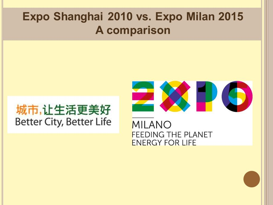 Expo Shanghai 2010 vs. Expo Milan 2015 A comparison