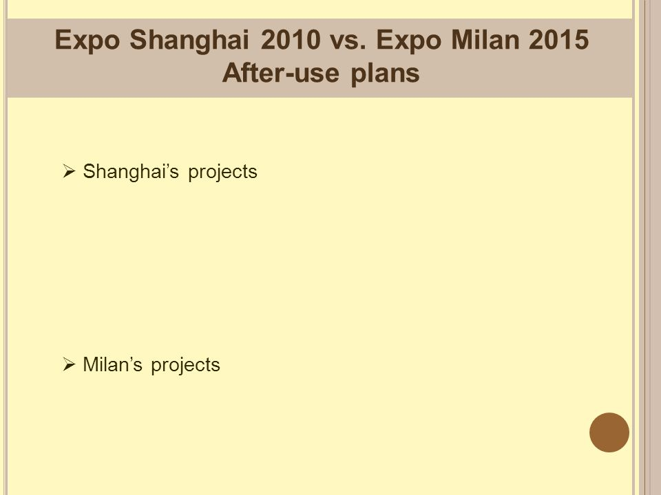 Expo Shanghai 2010 vs. Expo Milan 2015 After-use plans  Shanghai's projects  Milan's projects