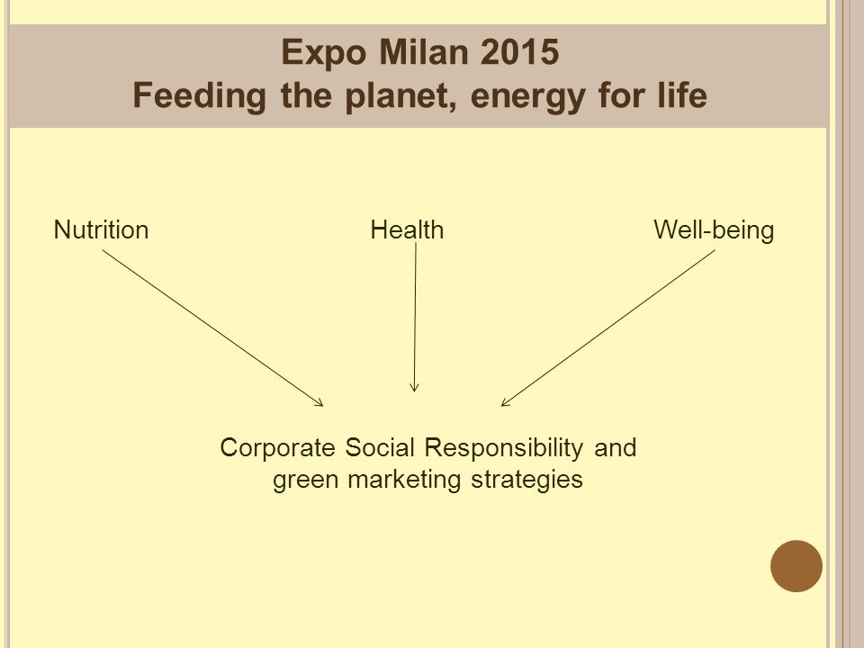 Expo Milan 2015 Candidacy phase