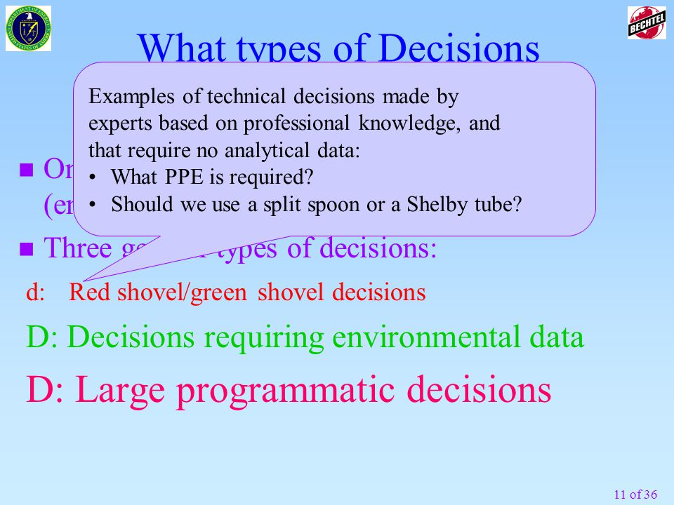 11 of 36 What types of Decisions Require the DQO Process.