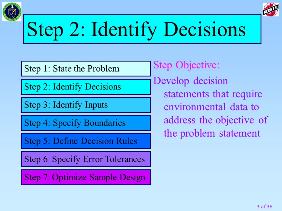 3 of 36 Step Objective: Develop decision statements that require environmental data to address the objective of the problem statement Step 2: Identify Decisions Step 4: Specify Boundaries Step 2: Identify Decisions Step 3: Identify Inputs Step 1: State the Problem Step 5: Define Decision Rules Step 6 : Specify Error Tolerances Step 7 : Optimize Sample Design