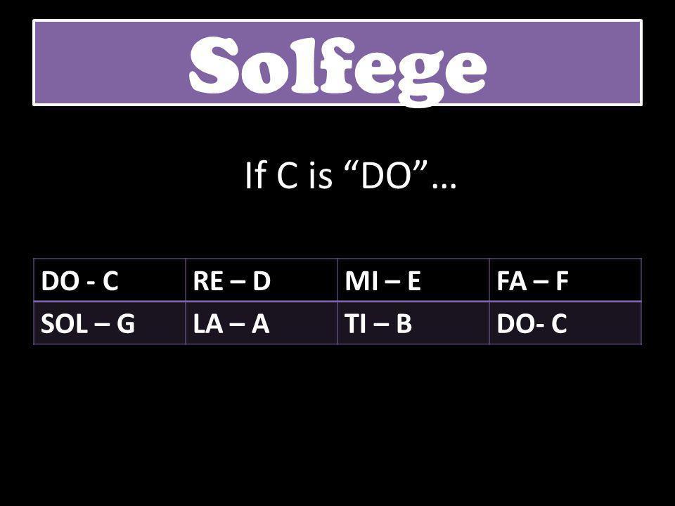 "DO - CRE – DMI – EFA – F SOL – GLA – ATI – BDO- C Solfege If C is ""DO""…"