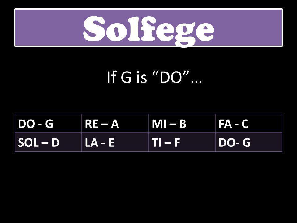 """DO - GRE – AMI – BFA - C SOL – DLA - ETI – FDO- G Solfege If G is """"DO""""…"""